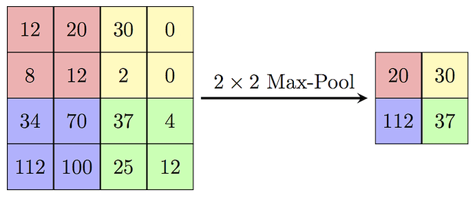 MaxpoolSample2