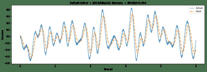 default_solver