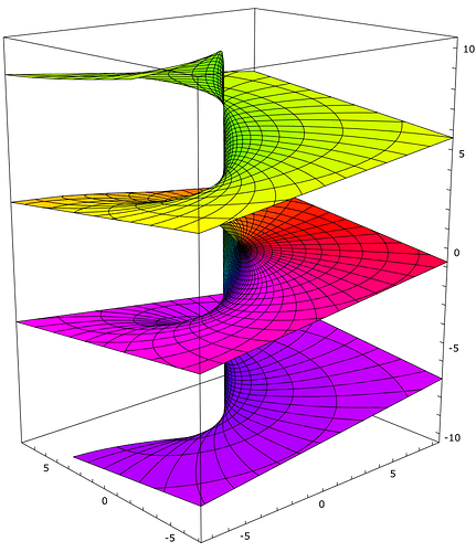 Riemann_surface_log.svg (1)
