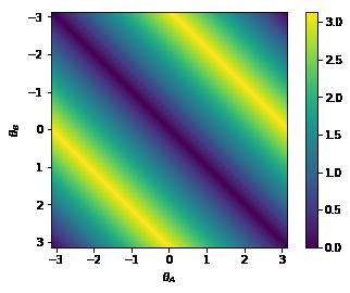 theta_diff