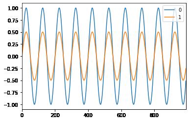double_sine