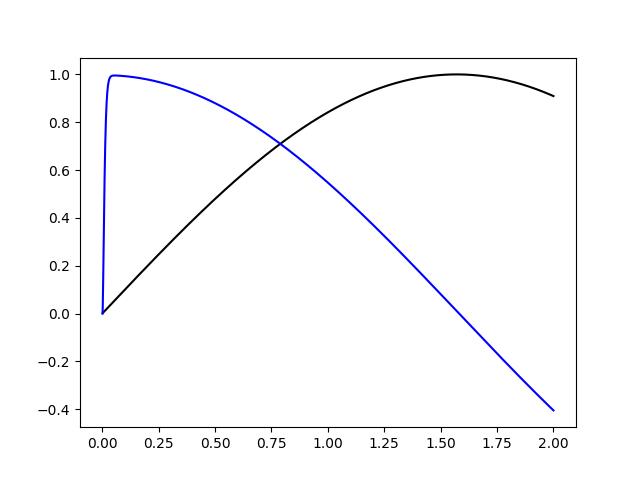 derivative_filter