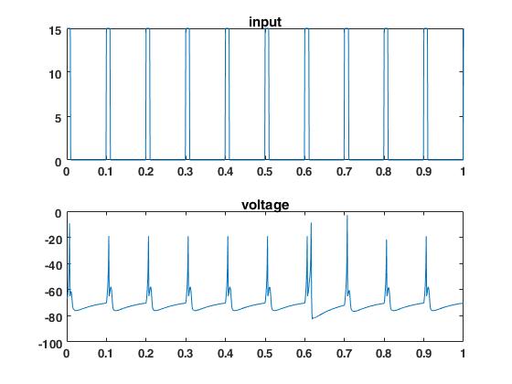 input_voltage